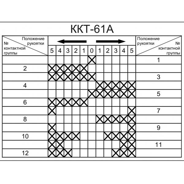 Контроллеры кулачковые типа ККТ